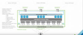 VSAN PowerCLI
