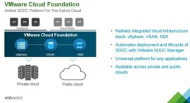 vmware-cloud-foundation