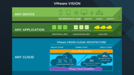 VMware Cross-Cloud