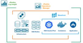 vmware-pks-monitoring-overview